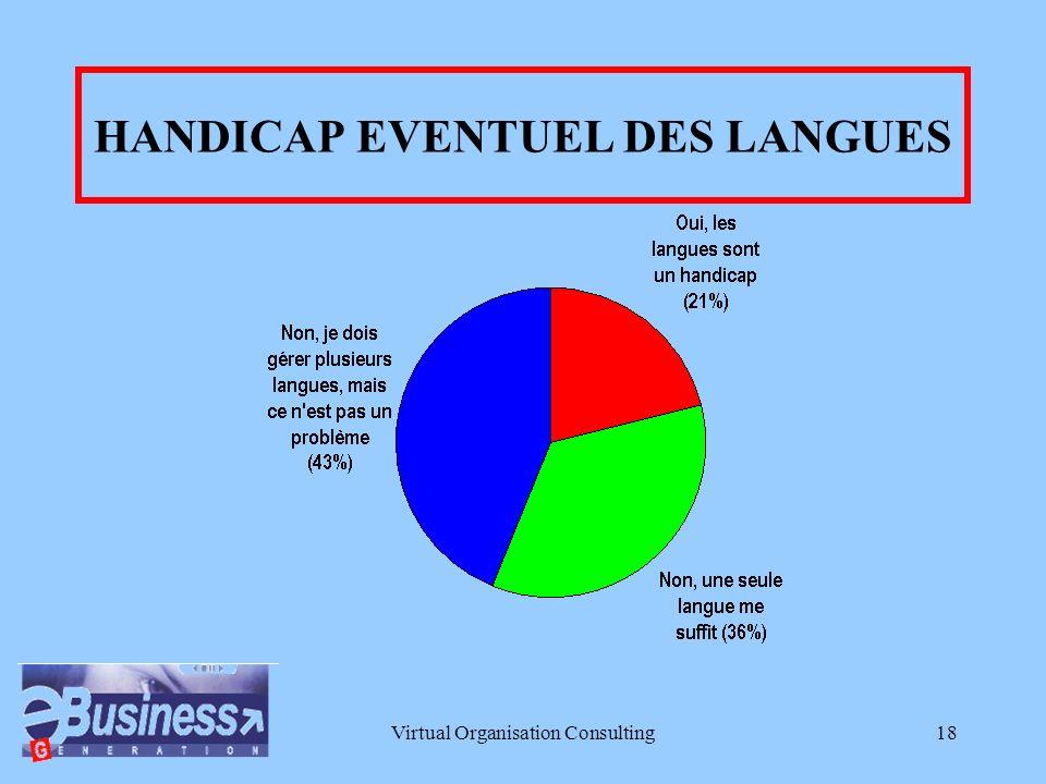 Virtual Organisation Consulting17 UTILISATION DE SERVICES DE VENTES AUX ENCHERES
