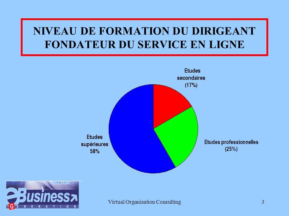 Virtual Organisation Consulting13 MODE DE REGLEMENT
