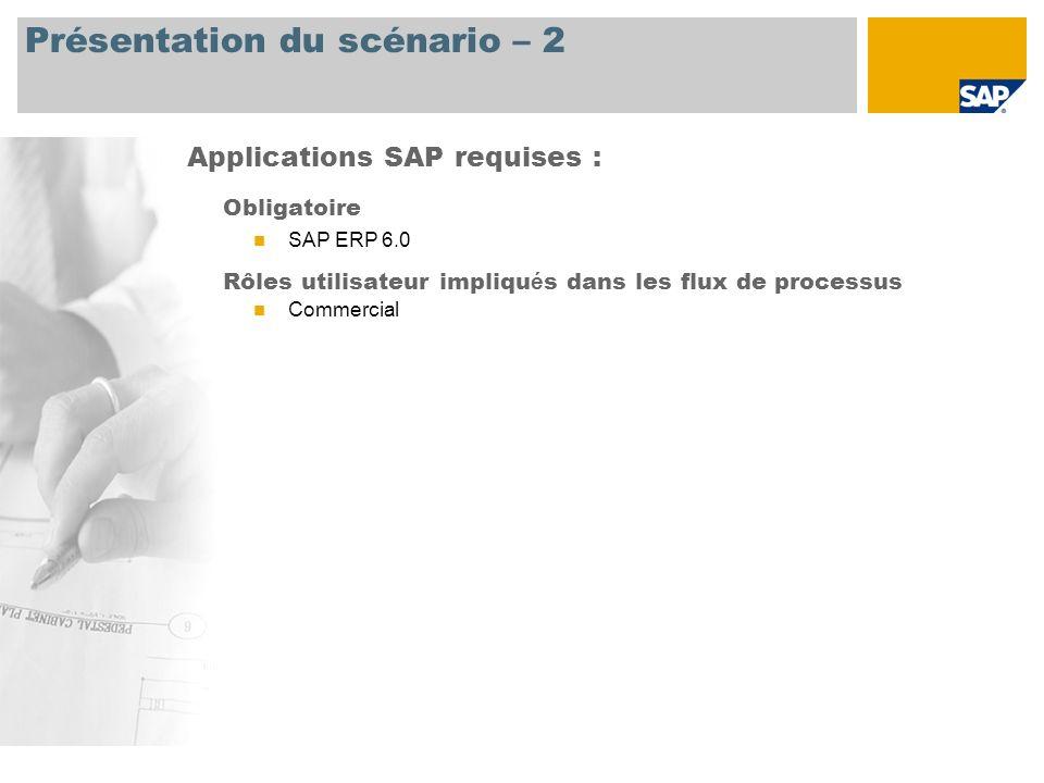 Présentation du scénario – 2 Obligatoire SAP ERP 6.0 Rôles utilisateur impliqu é s dans les flux de processus Commercial Applications SAP requises :