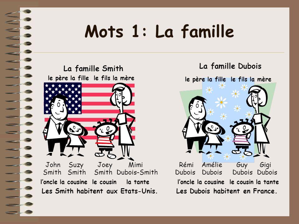 Mots 1: La famille Les Smith habitent aux Etats-Unis. La famille Smith John Suzy Joey Mimi le père la fille le fils la mère Smith Smith Smith Dubois-S