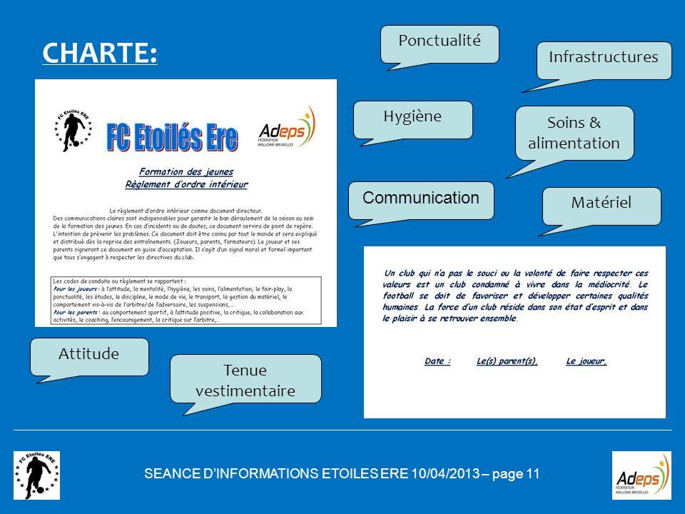 SEANCE DINFORMATIONS ETOILES ERE 10/04/2013 – page 11 CHARTE: Ponctualité Attitude Tenue vestimentaire Hygiène Infrastructures Matériel Soins & alimen