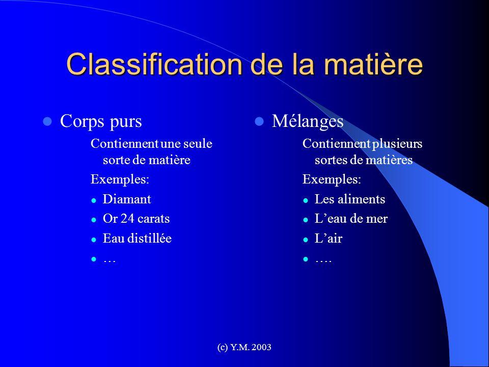 (c) Y.M. 2003 Classification de la matière Corps purs Contiennent une seule sorte de matière Exemples: Diamant Or 24 carats Eau distillée … Mélanges C