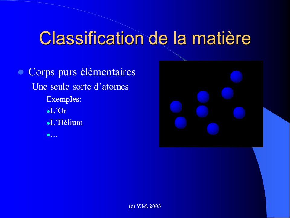 (c) Y.M. 2003 Classification de la matière Corps purs élémentaires Une seule sorte datomes Exemples: LOr LHélium …