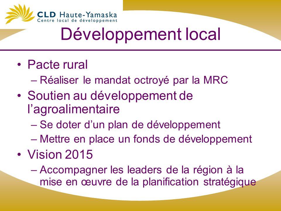 Développement local Pacte rural –Réaliser le mandat octroyé par la MRC Soutien au développement de lagroalimentaire –Se doter dun plan de développemen