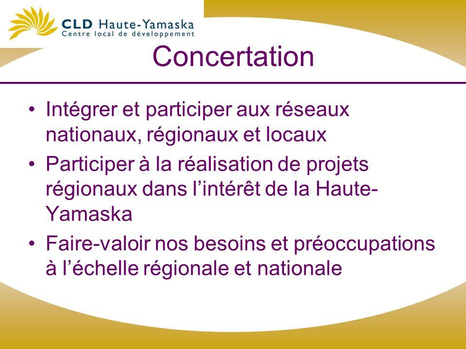 Concertation Intégrer et participer aux réseaux nationaux, régionaux et locaux Participer à la réalisation de projets régionaux dans lintérêt de la Ha