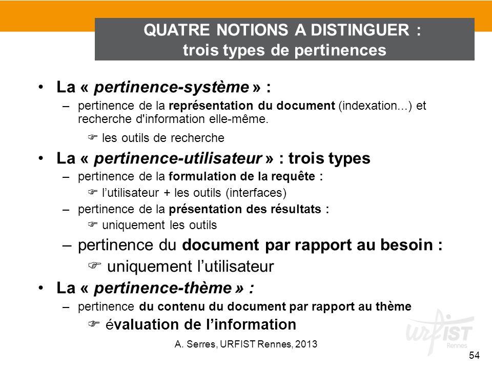 La « pertinence-système » : –p–pertinence de la représentation du document (indexation...) et recherche d'information elle-même. les outils de recherc