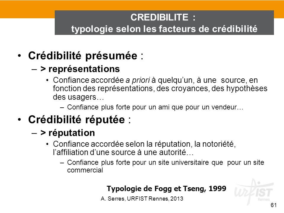 Crédibilité présumée : –> représentations Confiance accordée a priori à quelquun, à une source, en fonction des représentations, des croyances, des hy
