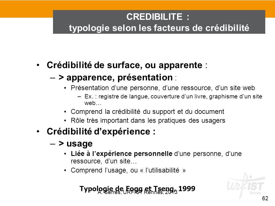 Crédibilité de surface, ou apparente : –> apparence, présentation : Présentation dune personne, dune ressource, dun site web –Ex. : registre de langue