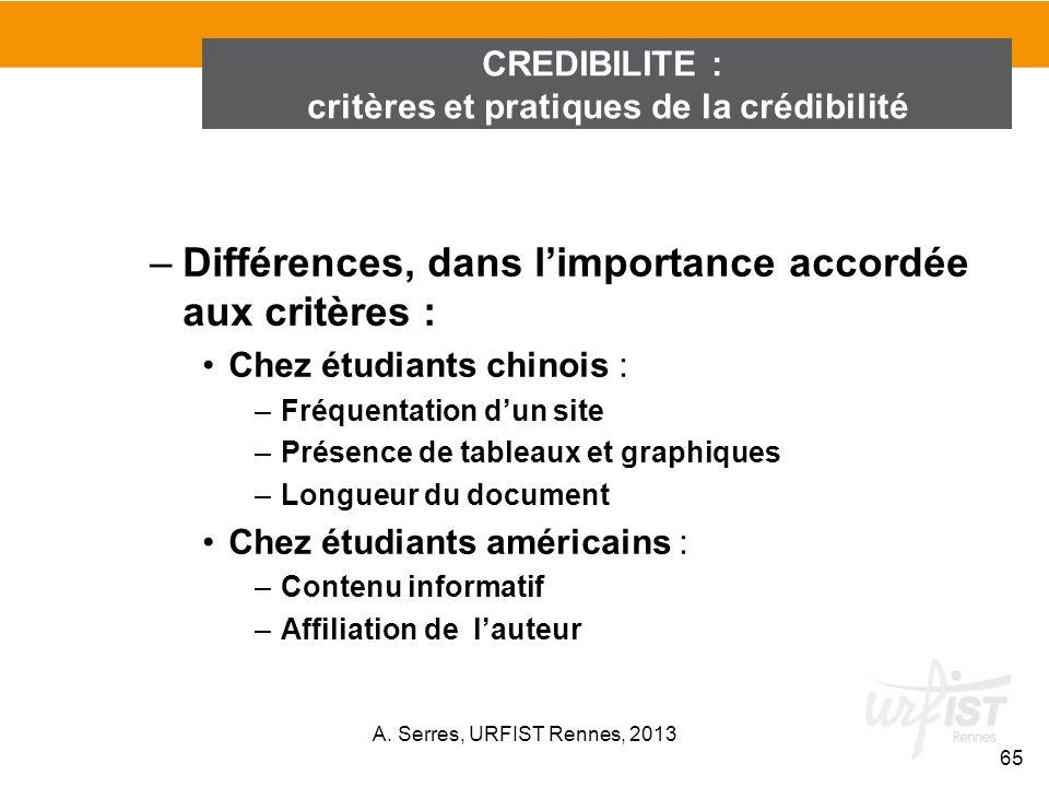 –Différences, dans limportance accordée aux critères : Chez étudiants chinois : –Fréquentation dun site –Présence de tableaux et graphiques –Longueur