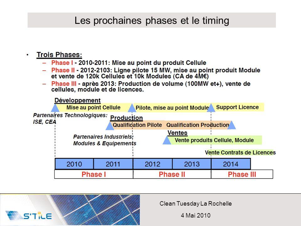 Clean Tuesday La Rochelle 4 Mai 2010 Les prochaines phases et le timing