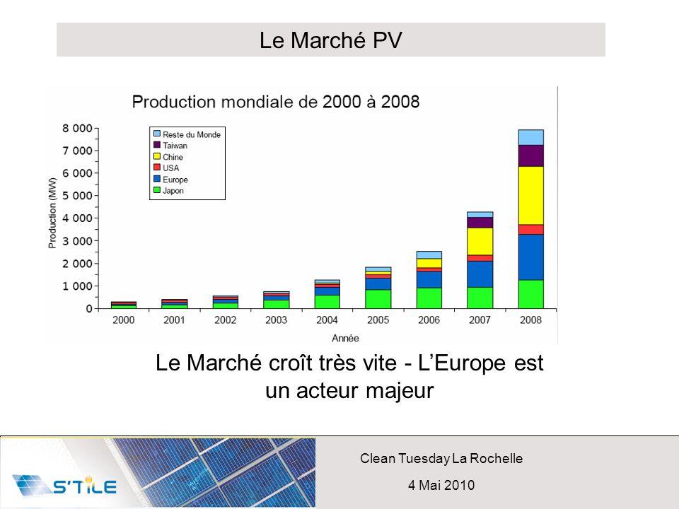 Clean Tuesday La Rochelle 4 Mai 2010 Le Marché croît très vite - LEurope est un acteur majeur Le Marché PV