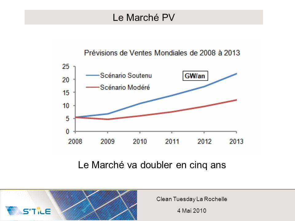 Clean Tuesday La Rochelle 4 Mai 2010 Le Marché va doubler en cinq ans Le Marché PV