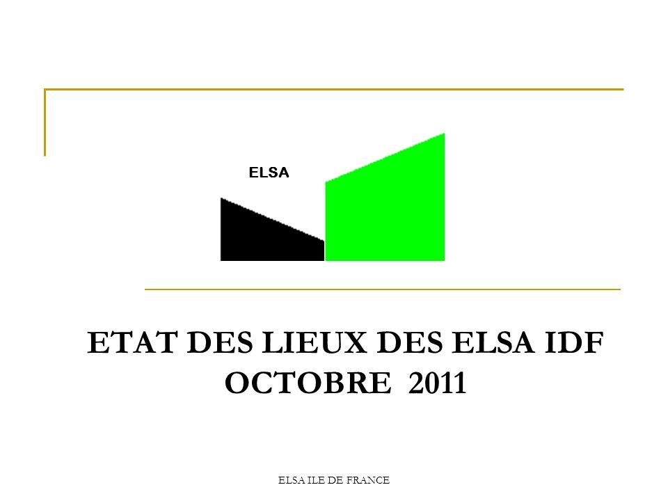 Méthodologie Enquête réalisée dans les ELSA dIle de France Contactées par mail et téléphone Listing à partir de la liste SFA, liste de lAP-HP liste des structures en addictologie, liste de lARS Idf ELSA ILE DE FRANCE