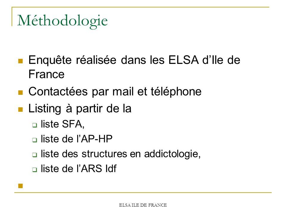 Méthodologie Enquête réalisée dans les ELSA dIle de France Contactées par mail et téléphone Listing à partir de la liste SFA, liste de lAP-HP liste de