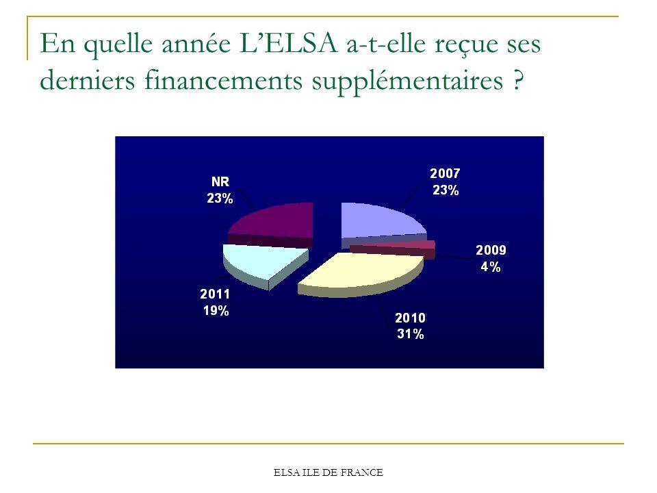 ELSA ILE DE FRANCE En quelle année LELSA a-t-elle reçue ses derniers financements supplémentaires ?
