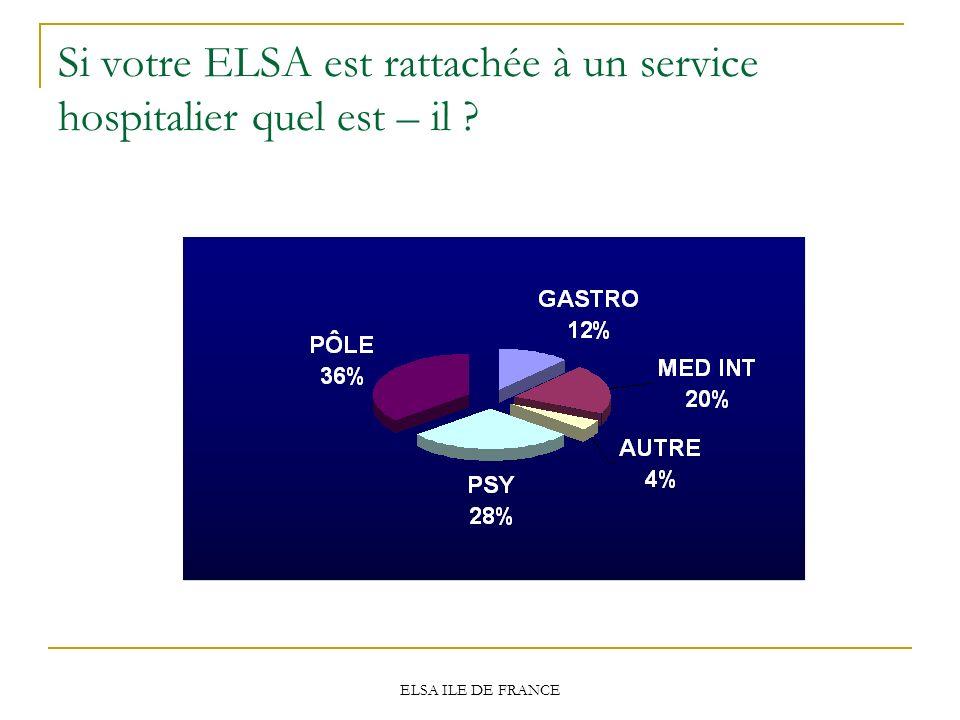 ELSA ILE DE FRANCE Si votre ELSA est rattachée à un service hospitalier quel est – il ?