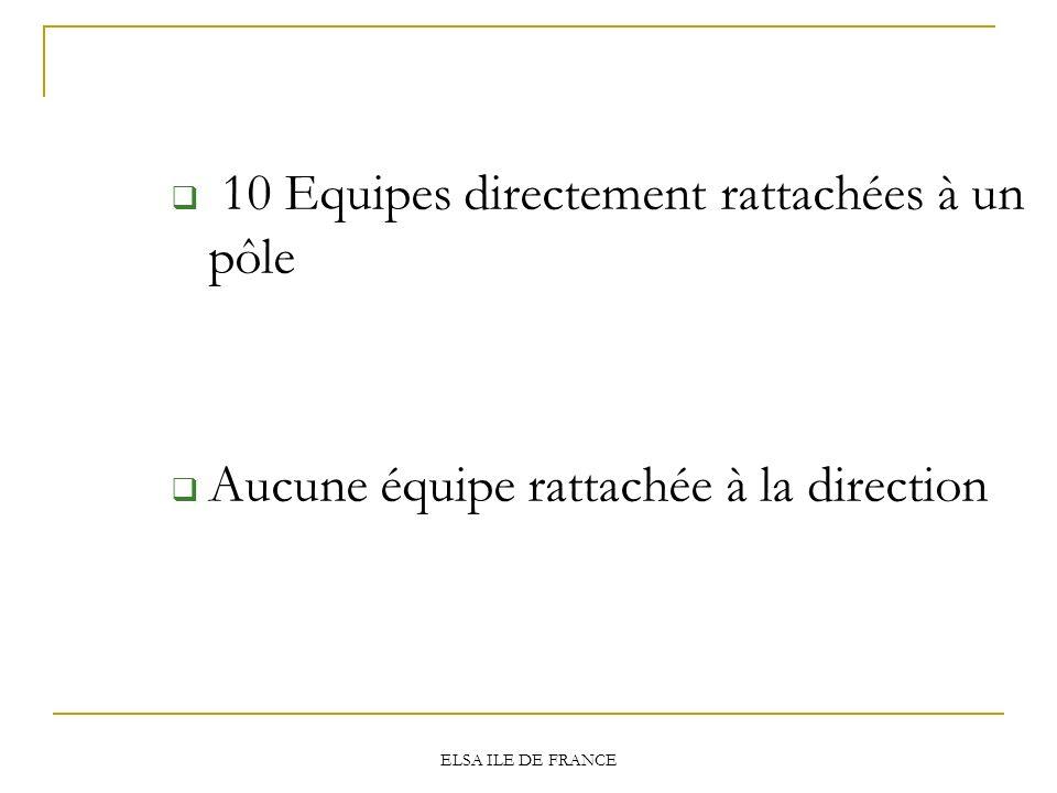 ELSA ILE DE FRANCE 10 Equipes directement rattachées à un pôle Aucune équipe rattachée à la direction
