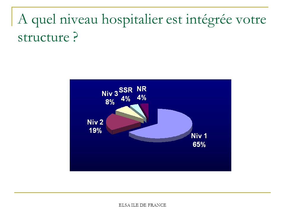 ELSA ILE DE FRANCE A quel niveau hospitalier est intégrée votre structure ?