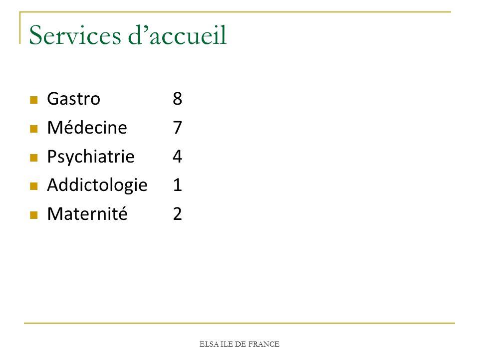 ELSA ILE DE FRANCE Services daccueil Gastro8 Médecine7 Psychiatrie4 Addictologie 1 Maternité2