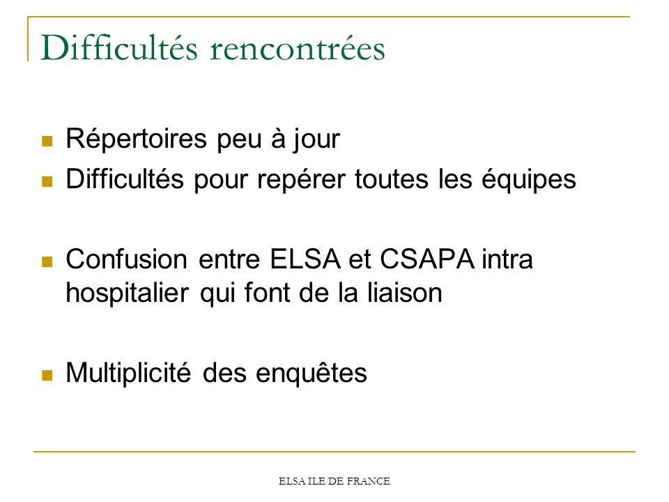Difficultés rencontrées Répertoires peu à jour Difficultés pour repérer toutes les équipes Confusion entre ELSA et CSAPA intra hospitalier qui font de