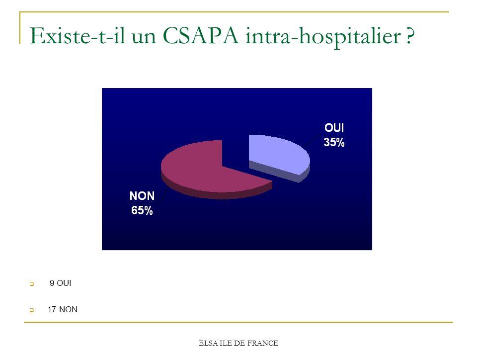 ELSA ILE DE FRANCE Existe-t-il un CSAPA intra-hospitalier ? 9 OUI 17 NON