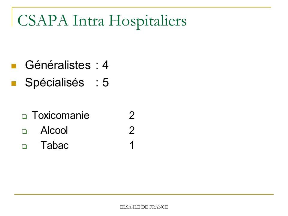 ELSA ILE DE FRANCE CSAPA Intra Hospitaliers Généralistes : 4 Spécialisés : 5 Toxicomanie 2 Alcool 2 Tabac 1