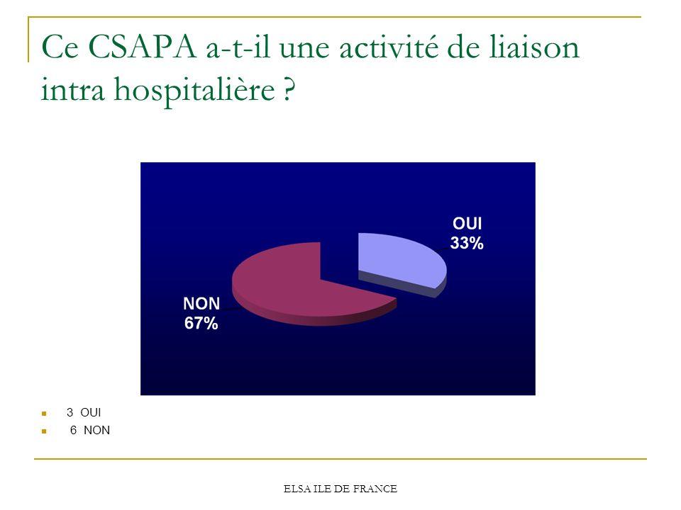 ELSA ILE DE FRANCE Ce CSAPA a-t-il une activité de liaison intra hospitalière ? 3 OUI 6 NON