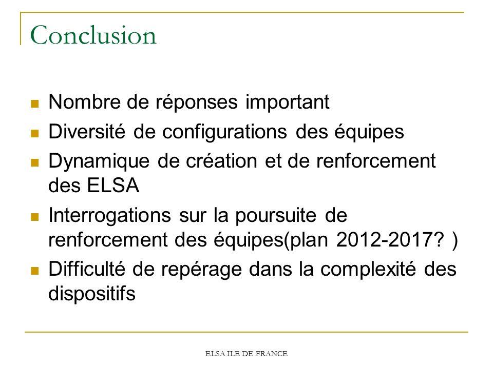 Conclusion Nombre de réponses important Diversité de configurations des équipes Dynamique de création et de renforcement des ELSA Interrogations sur l