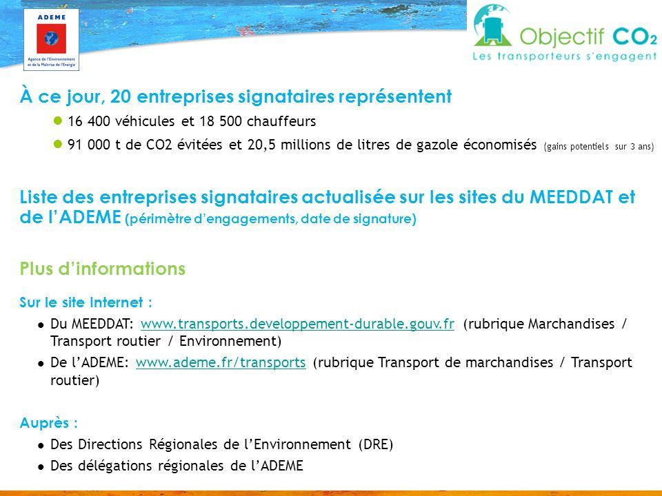 Plus dinformations Sur le site Internet : Du MEEDDAT: www.transports.developpement-durable.gouv.fr (rubrique Marchandises / Transport routier / Enviro