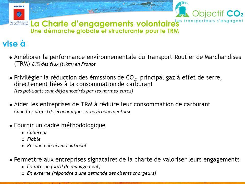 La Charte dengagements volontaires Une démarche globale et structurante pour le TRM vise à Améliorer la performance environnementale du Transport Rout