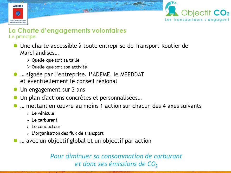 La Charte dengagements volontaires Le principe Une charte accessible à toute entreprise de Transport Routier de Marchandises… Quelle que soit sa taill