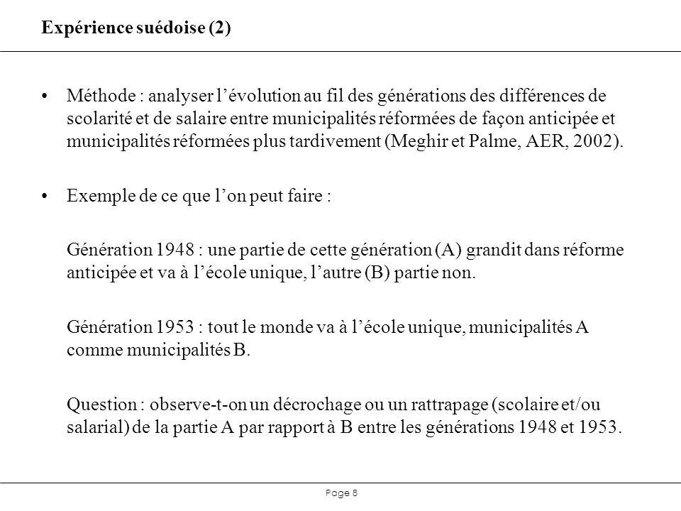 Page 9 Expérience suédoise (3) Impact sur les destins scolaires: comme prévu, la réforme a un effet très net sur le nombre dannées détude de la population, particulièrement sur les enfants dorigine modeste.