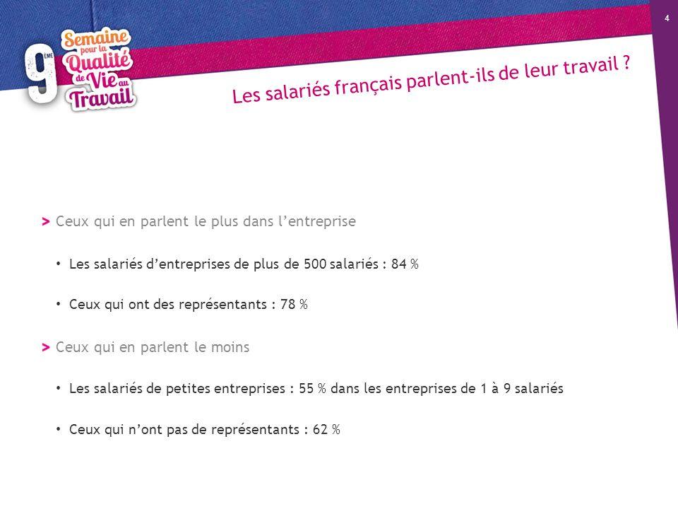 Les salariés français parlent-ils de leur travail ? Ceux qui en parlent le plus dans lentreprise Les salariés dentreprises de plus de 500 salariés : 8