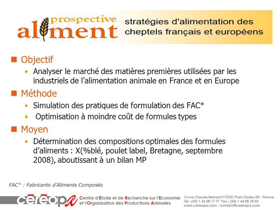 FAC* : Fabricants dAliments Composés Objectif Analyser le marché des matières premières utilisées par les industriels de lalimentation animale en Fran