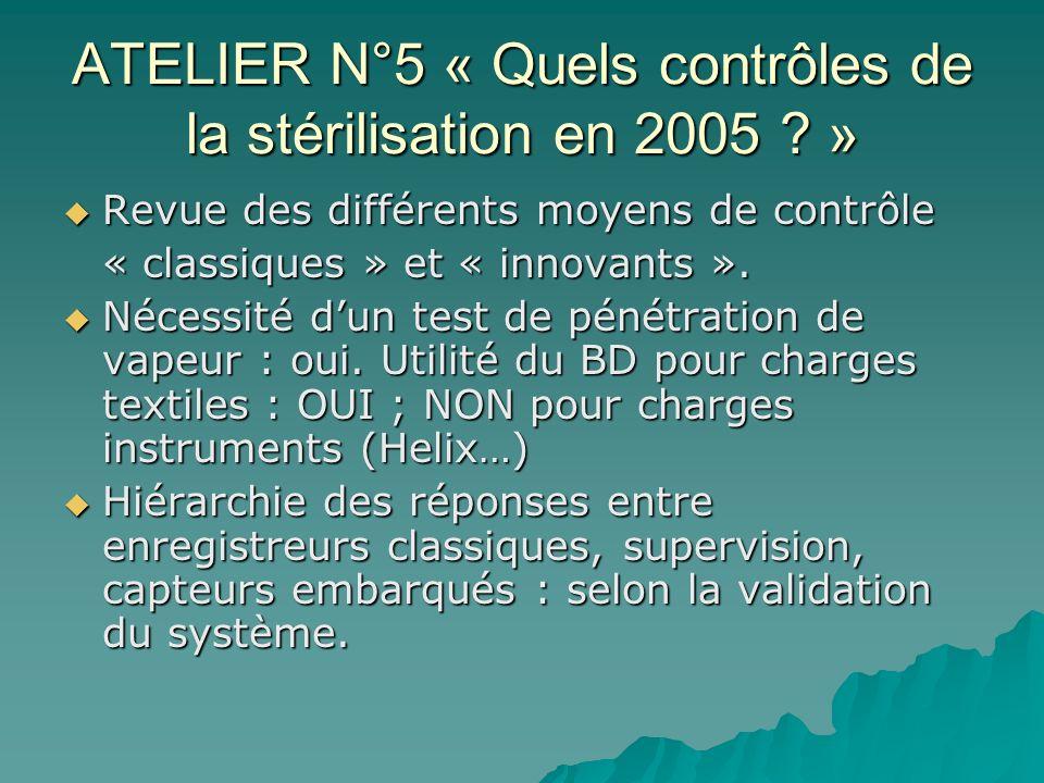 ATELIER N°5 « Quels contrôles de la stérilisation en 2005 ? » Revue des différents moyens de contrôle Revue des différents moyens de contrôle « classi