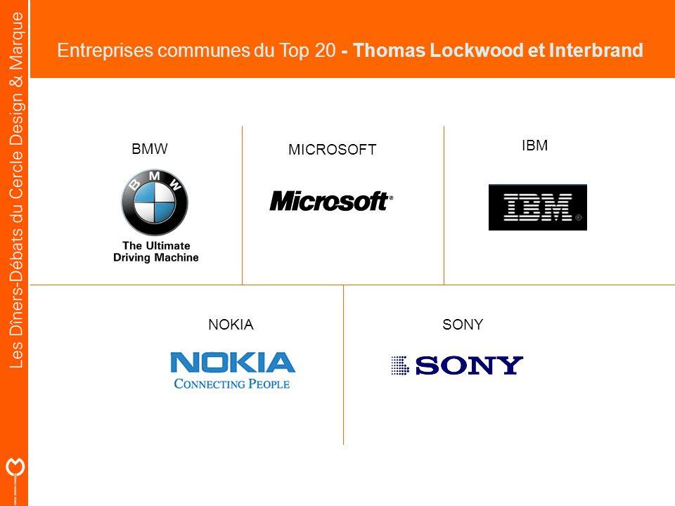 IBM NOKIASONY Entreprises communes du Top 20 - Thomas Lockwood et Interbrand BMW MICROSOFT