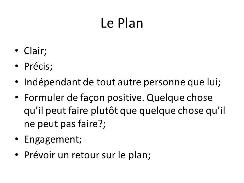 Le Plan Clair; Précis; Indépendant de tout autre personne que lui; Formuler de façon positive. Quelque chose quil peut faire plutôt que quelque chose