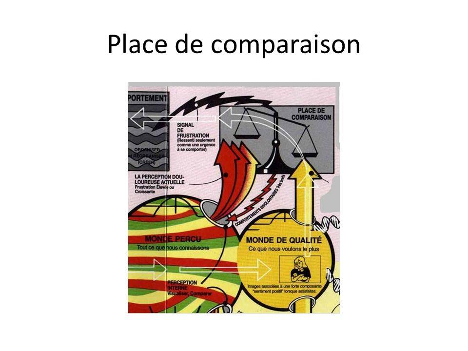 Place de comparaison