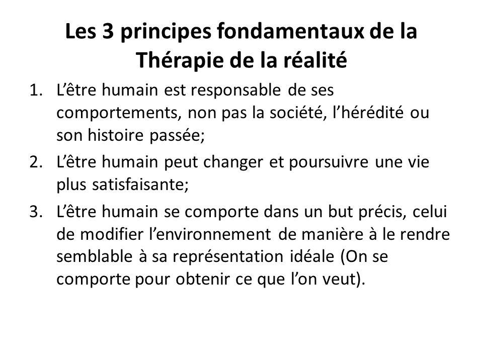 Les 3 principes fondamentaux de la Thérapie de la réalité 1.Lêtre humain est responsable de ses comportements, non pas la société, lhérédité ou son hi