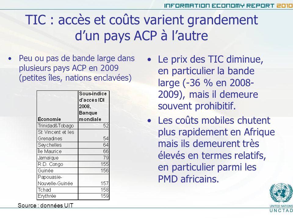 TIC : accès et coûts varient grandement dun pays ACP à lautre Peu ou pas de bande large dans plusieurs pays ACP en 2009 (petites îles, nations enclavé