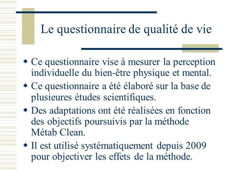 Le questionnaire de qualité de vie Ce questionnaire vise à mesurer la perception individuelle du bien-être physique et mental. Ce questionnaire a été