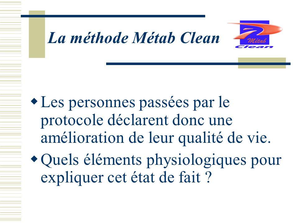 La méthode Métab Clean Les personnes passées par le protocole déclarent donc une amélioration de leur qualité de vie. Quels éléments physiologiques po