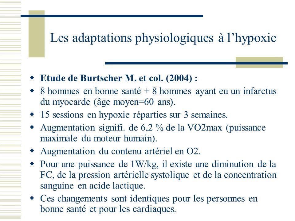 Les adaptations physiologiques à lhypoxie Etude de Burtscher M. et col. (2004) : 8 hommes en bonne santé + 8 hommes ayant eu un infarctus du myocarde
