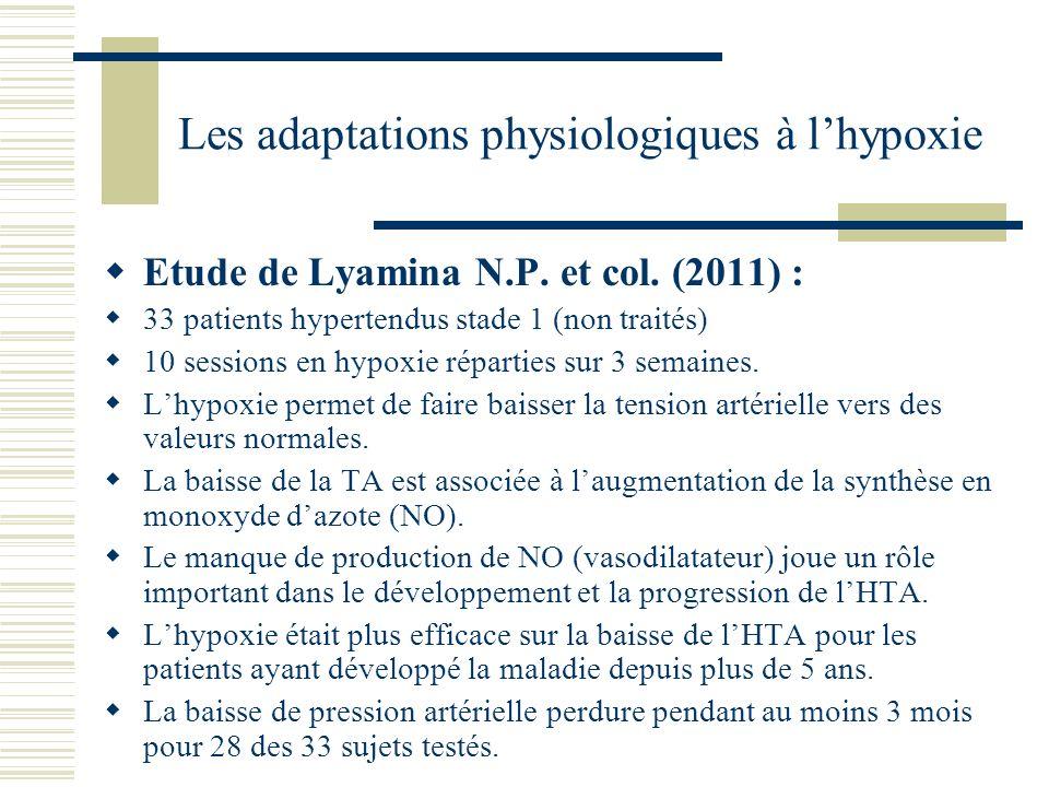 Les adaptations physiologiques à lhypoxie Etude de Lyamina N.P. et col. (2011) : 33 patients hypertendus stade 1 (non traités) 10 sessions en hypoxie