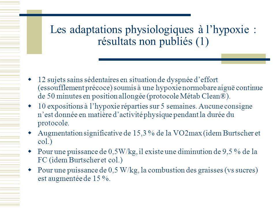 Les adaptations physiologiques à lhypoxie : résultats non publiés (1) 12 sujets sains sédentaires en situation de dyspnée deffort (essoufflement préco