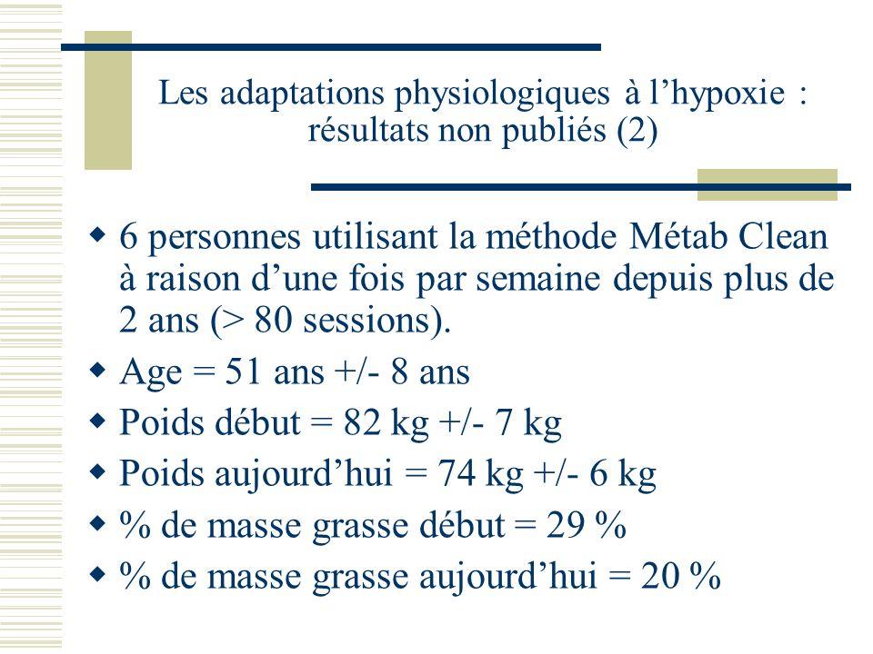 Les adaptations physiologiques à lhypoxie : résultats non publiés (2) 6 personnes utilisant la méthode Métab Clean à raison dune fois par semaine depu