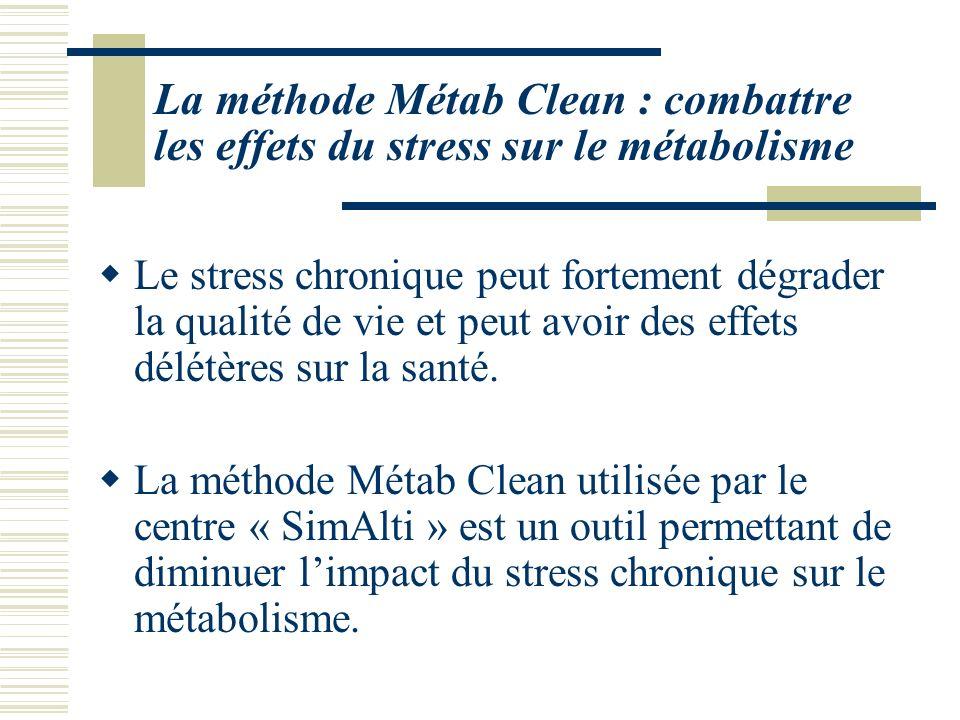 La méthode Métab Clean : combattre les effets du stress sur le métabolisme Le stress chronique peut fortement dégrader la qualité de vie et peut avoir