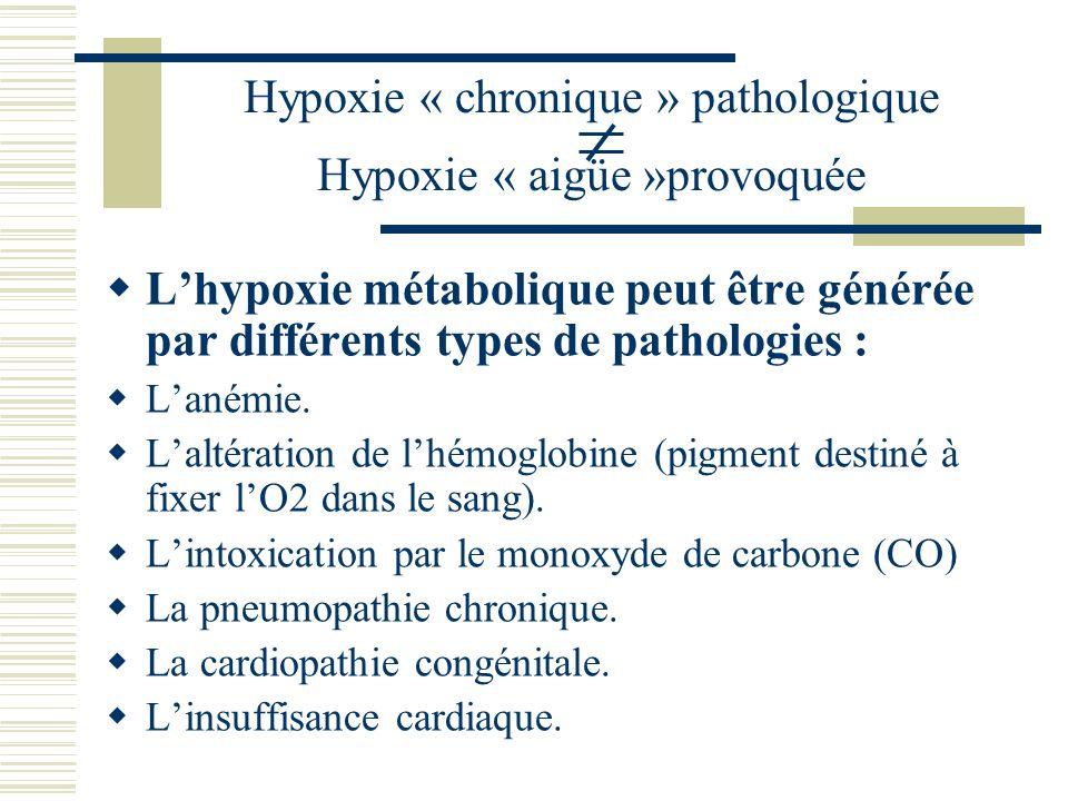 Hypoxie « chronique » pathologique Hypoxie « aigüe »provoquée Lhypoxie métabolique peut être générée par différents types de pathologies : Lanémie. La