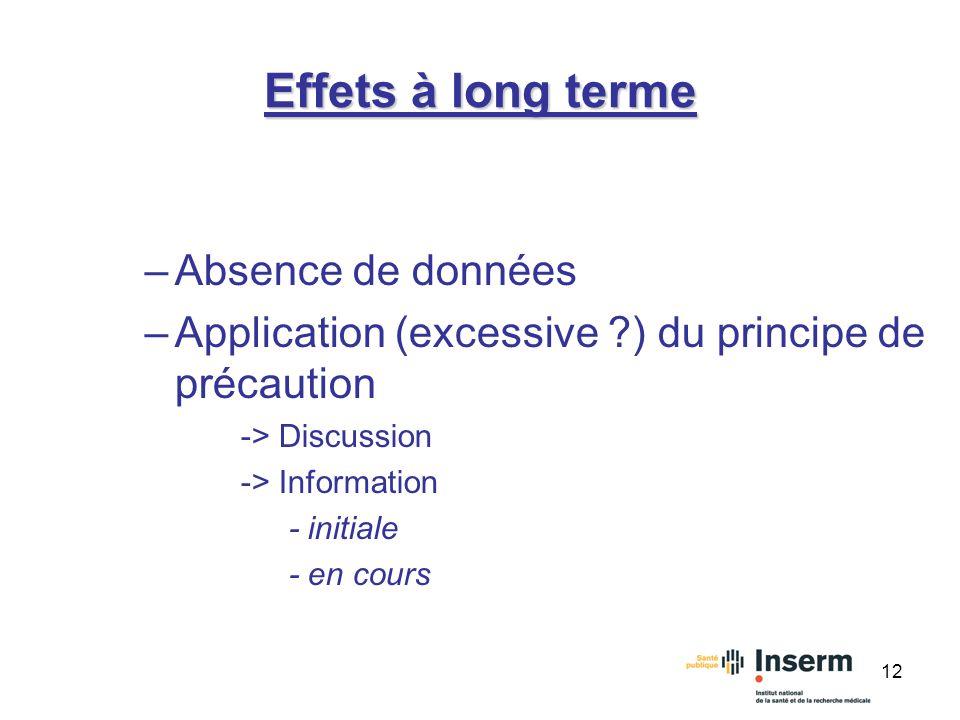 12 Effets à long terme –Absence de données –Application (excessive ?) du principe de précaution -> Discussion -> Information - initiale - en cours