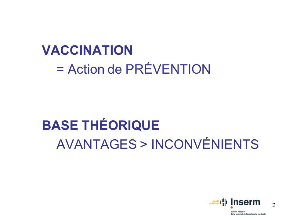 2 VACCINATION = Action de PRÉVENTION BASE THÉORIQUE AVANTAGES > INCONVÉNIENTS